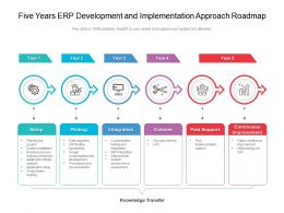 Five Years ERP Development And Implementation Approach Roadmap