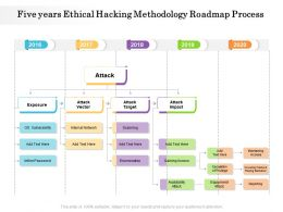 Five Years Ethical Hacking Methodology Roadmap Process