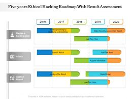 Five Years Ethical Hacking Roadmap With Result Assessment