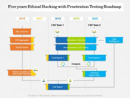 Five Years Ethical Hacking With Penetration Testing Roadmap