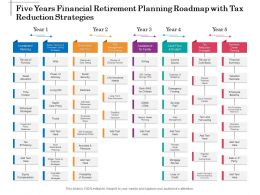 Five Years Financial Retirement Planning Roadmap With Tax Reduction Strategies