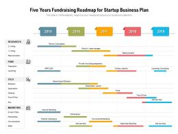 Five Years Fundraising Roadmap For Startup Business Plan