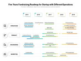 Five Years Fundraising Roadmap For Startup With Different Operations