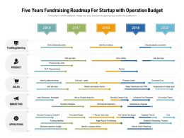 Five Years Fundraising Roadmap For Startup With Operation Budget
