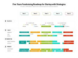 Five Years Fundraising Roadmap For Startup With Strategies