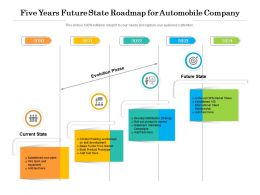 Five Years Future State Roadmap For Automobile Company