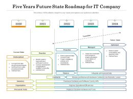 Five Years Future State Roadmap For IT Company