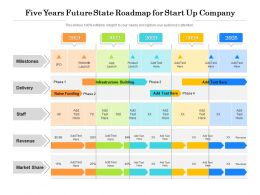 Five Years Future State Roadmap For Start Up Company