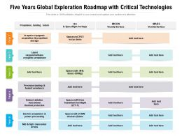 Five Years Global Exploration Roadmap With Critical Technologies