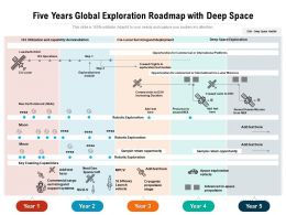 Five Years Global Exploration Roadmap With Deep Space