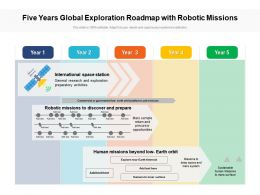 Five Years Global Exploration Roadmap With Robotic Missions
