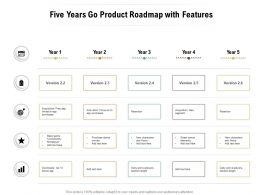 Five Years Go Product Roadmap With Features