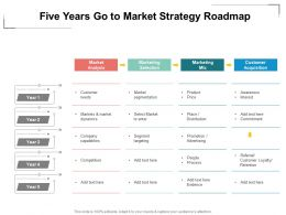 Five Years Go To Market Strategy Roadmap