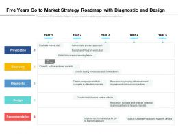 Five Years Go To Market Strategy Roadmap With Diagnostic And Design