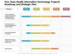 Five Years Health Information Technology Projects Roadmap And Strategic Plan