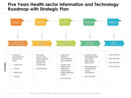 Five Years Health Sector Information And Technology Roadmap With Strategic Plan