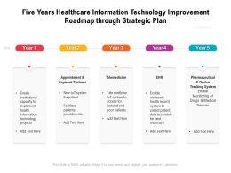 Five Years Healthcare Information Technology Improvement Roadmap Through Strategic Plan