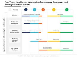Five Years Healthcare Information Technology Roadmap And Strategic Plan For Market