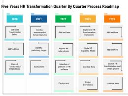 Five Years HR Transformation Quarter By Quarter Process Roadmap