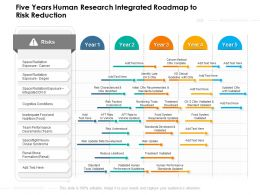 Five Years Human Research Integrated Roadmap To Risk Reduction