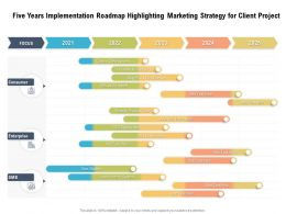 Five Years Implementation Roadmap Highlighting Marketing Strategy For Client Project