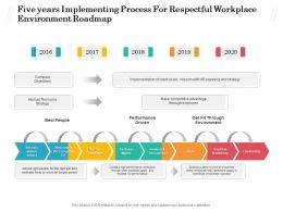 Five Years Implementing Process For Respectful Workplace Environment Roadmap