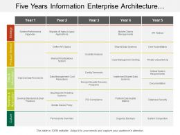 Five Years Information Enterprise Architecture Swimlane