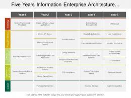 Five Years Information Enterprise Architecture Swimlane