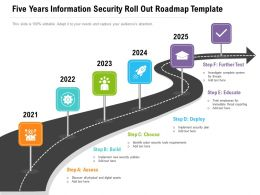 Five Years Information Security Roll Out Roadmap Template