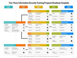 Five Years Information Security Training Program Roadmap Template