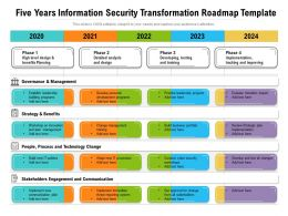 Five Years Information Security Transformation Roadmap Template