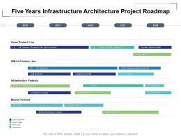 Five Years Infrastructure Architecture Project Roadmap