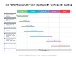 Five Years Infrastructure Project Roadmap With Planning And Financing