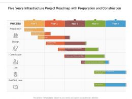 Five Years Infrastructure Project Roadmap With Preparation And Construction