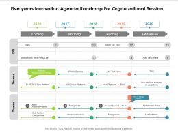 Five Years Innovation Agenda Roadmap For Organizational Session