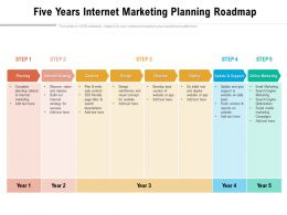 Five Years Internet Marketing Planning Roadmap