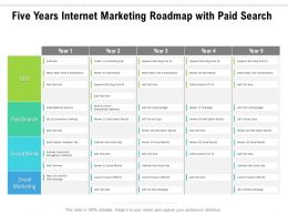 Five Years Internet Marketing Roadmap With Paid Search
