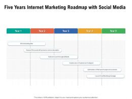 Five Years Internet Marketing Roadmap With Social Media
