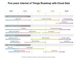 Five Years Internet Of Things Roadmap With Cloud Data