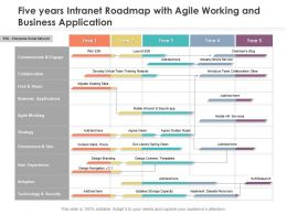 Five Years Intranet Roadmap With Agile Working And Business Application