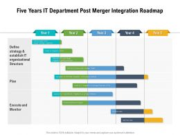 Five Years IT Department Post Merger Integration Roadmap