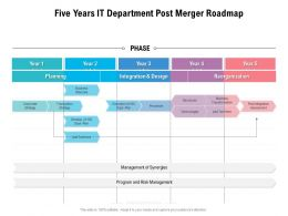 Five Years IT Department Post Merger Roadmap