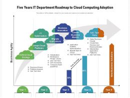 Five Years IT Department Roadmap To Cloud Computing Adoption