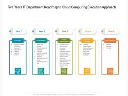 Five Years IT Department Roadmap To Cloud Computing Execution Approach