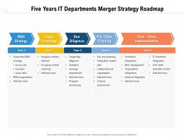 Five Years IT Departments Merger Strategy Roadmap