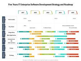 Five Years IT Enterprise Software Development Strategy And Roadmap