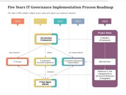 Five Years IT Governance Implementation Process Roadmap