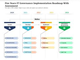Five Years IT Governance Implementation Roadmap With Assessment