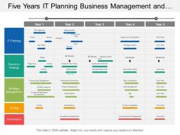 Five Years It Planning Business Management And It Strategy Timeline
