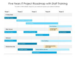 Five Years IT Project Roadmap With Staff Training